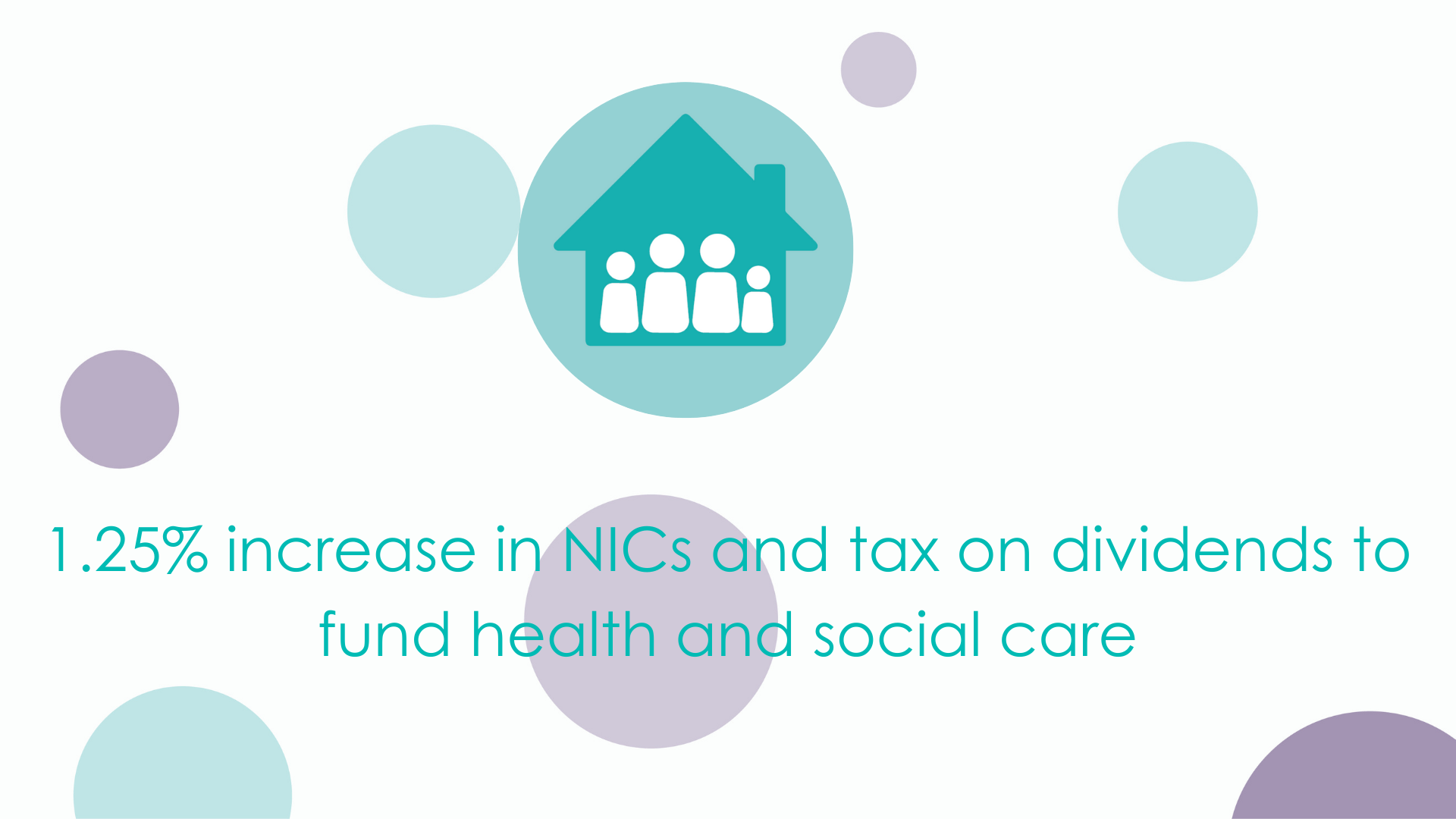 1.25% increase in NICs and tax on dividends to fund health and social care
